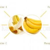 La banane renforce la santé
